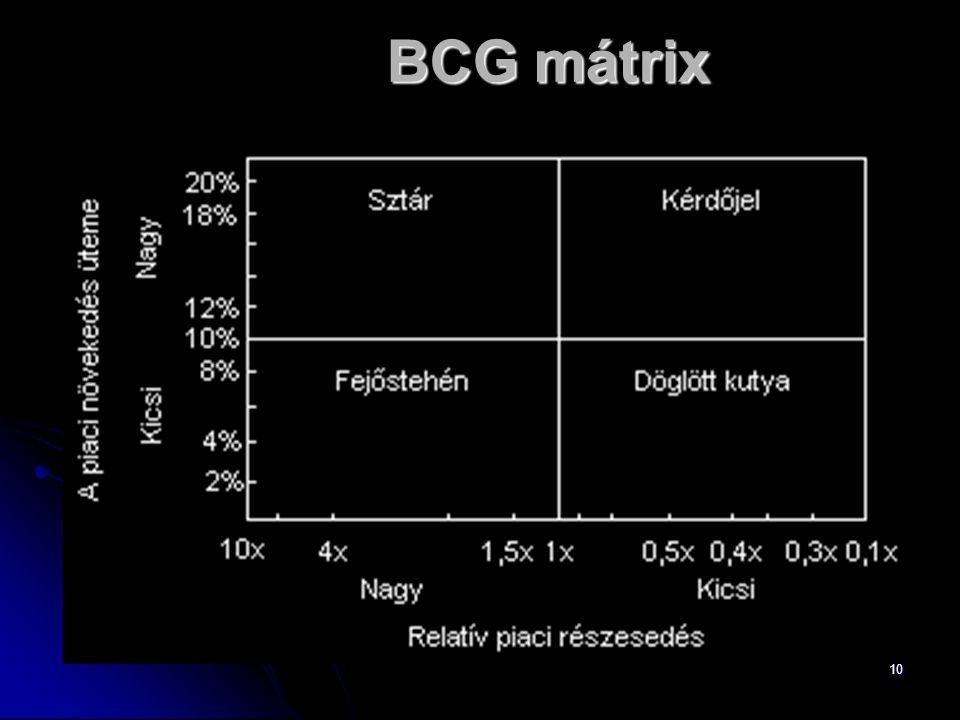 10 BCG mátrix