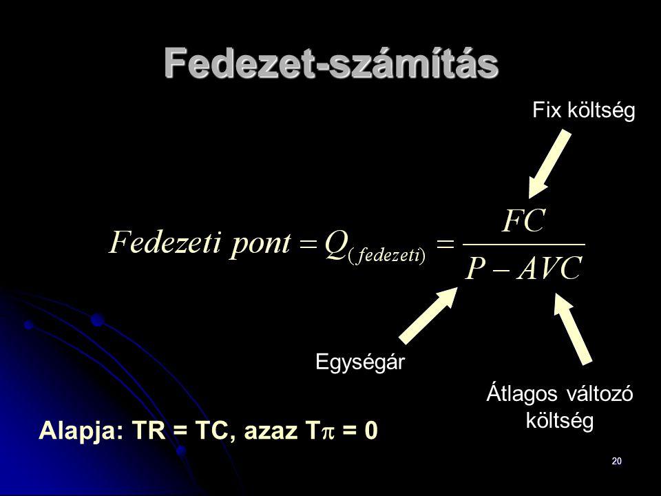 20 Fedezet-számítás Egységár Átlagos változó költség Fix költség Alapja: TR = TC, azaz T  = 0