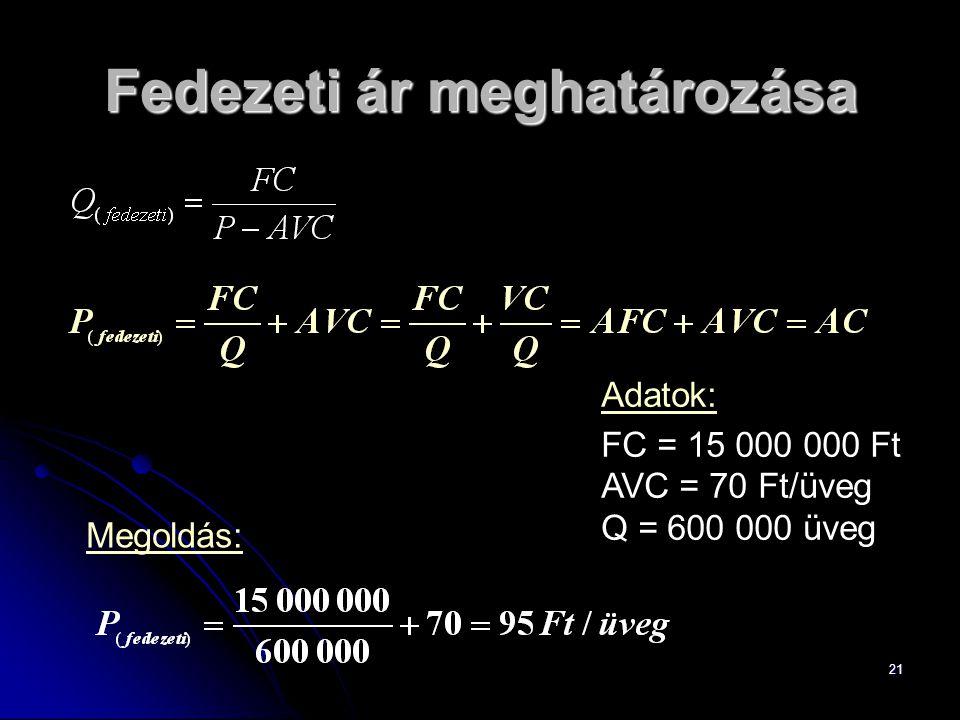 21 Fedezeti ár meghatározása Adatok: FC = 15 000 000 Ft AVC = 70 Ft/üveg Q = 600 000 üveg Megoldás: