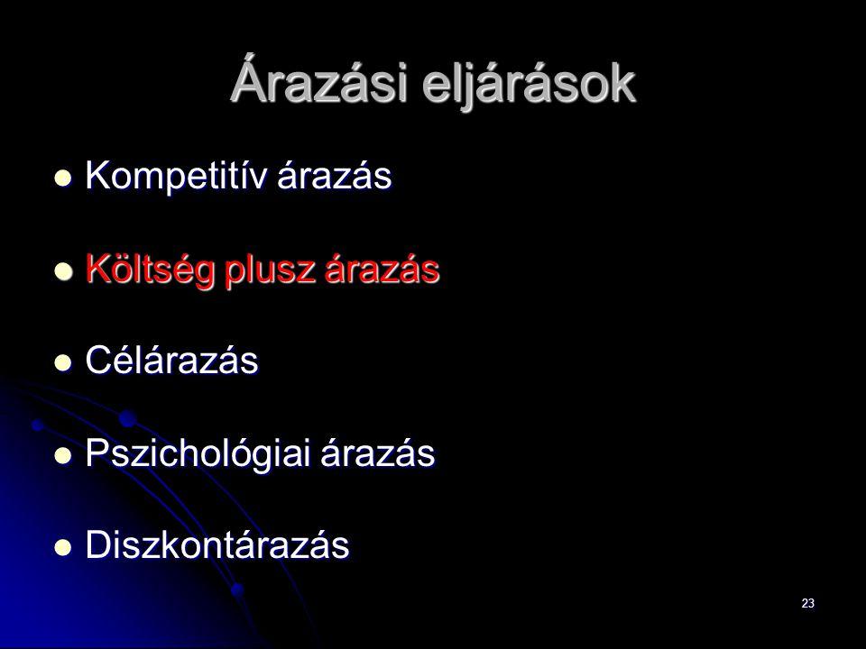23 Árazási eljárások Kompetitív árazás Kompetitív árazás Költség plusz árazás Költség plusz árazás Célárazás Célárazás Pszichológiai árazás Pszichológ