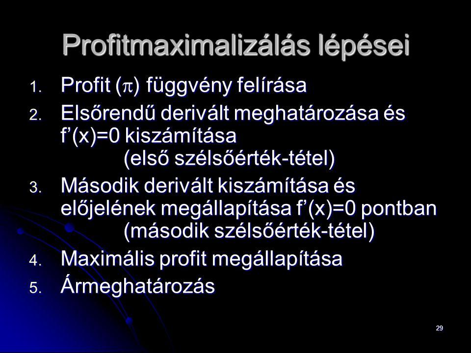 29 Profitmaximalizálás lépései 1. Profit (  ) függvény felírása 2. Elsőrendű derivált meghatározása és f'(x)=0 kiszámítása (első szélsőérték-tétel) 3