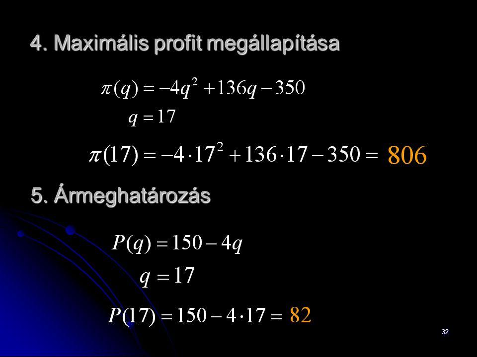 32 4. Maximális profit megállapítása 5. Ármeghatározás