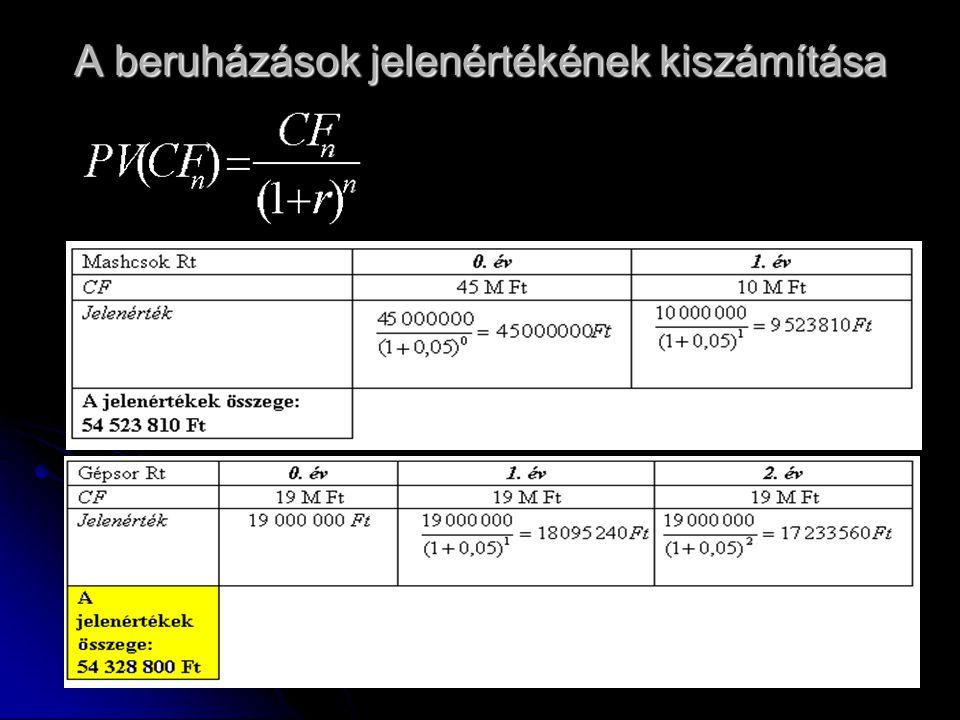 15 1.A feladat adatainak értelmezése Változó(k) Változó(k)  Ami(k)nek az értékét keressük.