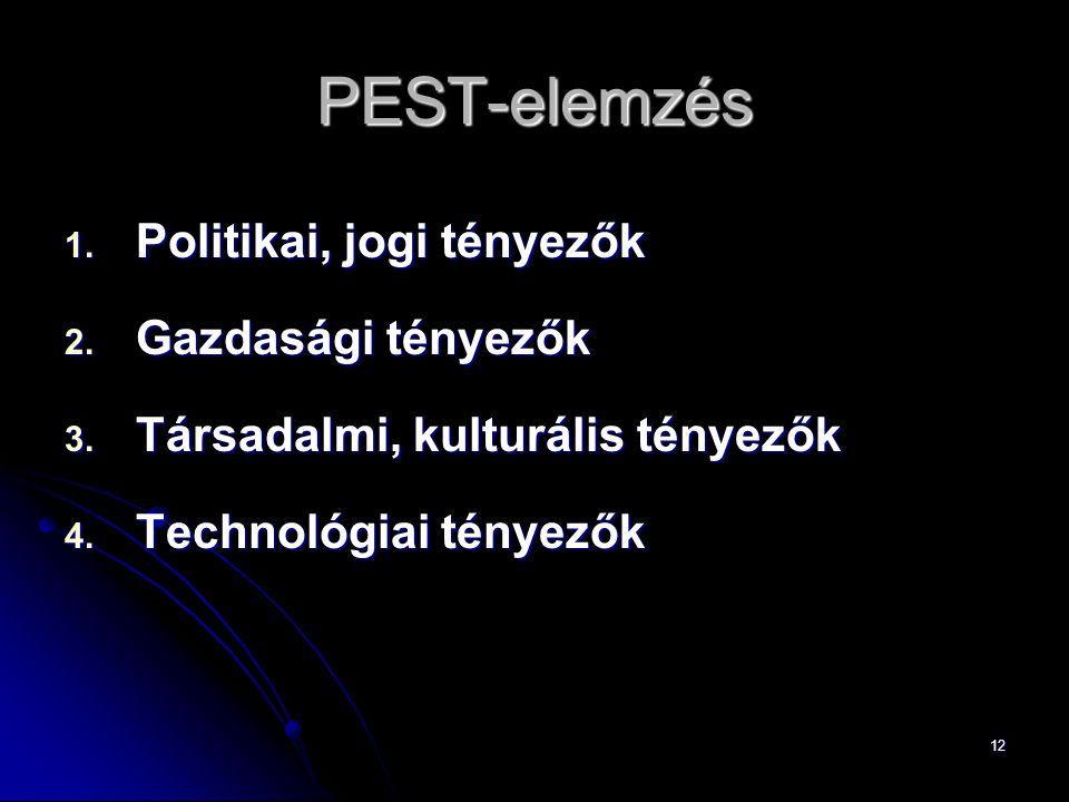 12 PEST-elemzés 1.Politikai, jogi tényezők 2. Gazdasági tényezők 3.