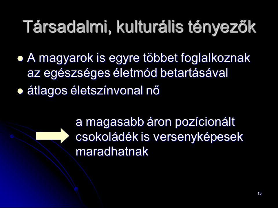 15 Társadalmi, kulturális tényezők A magyarok is egyre többet foglalkoznak az egészséges életmód betartásával A magyarok is egyre többet foglalkoznak az egészséges életmód betartásával átlagos életszínvonal nő átlagos életszínvonal nő a magasabb áron pozícionált csokoládék is versenyképesek maradhatnak