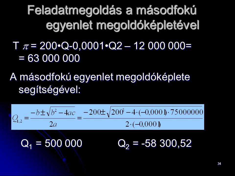 34 Feladatmegoldás a másodfokú egyenlet megoldóképletével T  = 200Q-0,0001Q2 – 12 000 000= = 63 000 000 T  = 200Q-0,0001Q2 – 12 000 000= = 63 000 000 A másodfokú egyenlet megoldóképlete segítségével: Q 1 = 500 000 Q 2 = -58 300,52