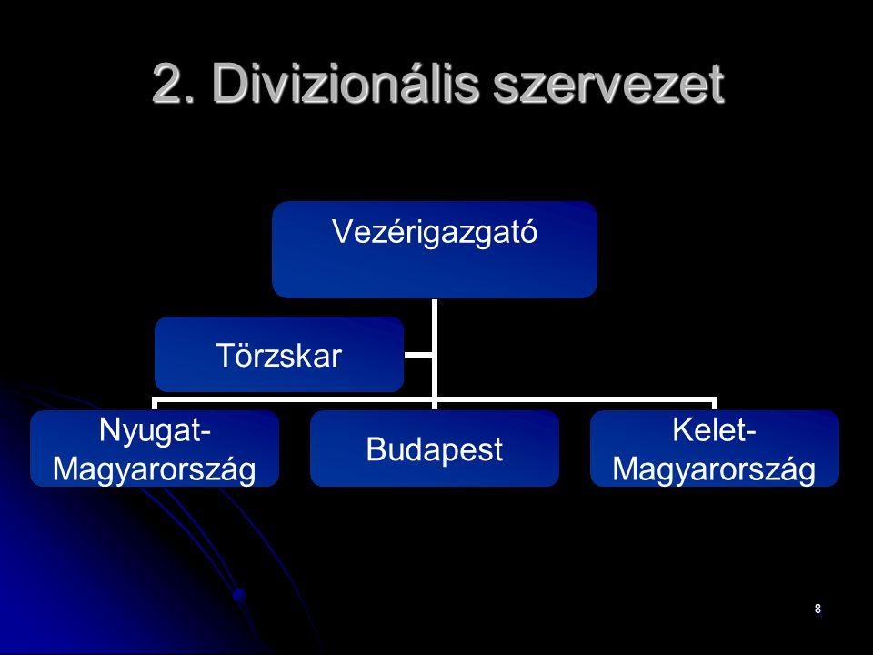 8 2. Divizionális szervezet Vezérigazgató Nyugat- Magyarország Budapest Kelet- Magyarország Törzskar