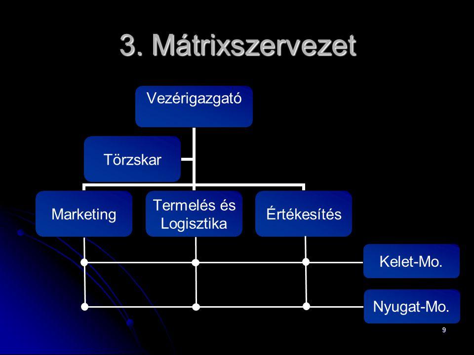 20 Piaci szerkezetek 1.Tiszta verseny→ pl. tojáspiac  Sok, kis eladó  Árelfogadók 2.