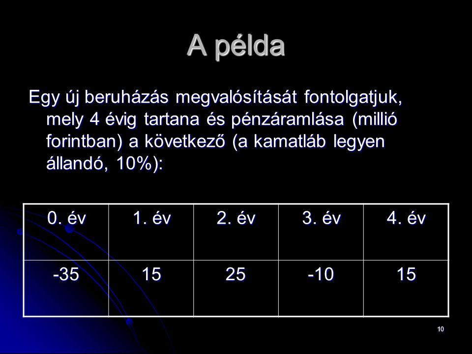 10 A példa Egy új beruházás megvalósítását fontolgatjuk, mely 4 évig tartana és pénzáramlása (millió forintban) a következő (a kamatláb legyen állandó