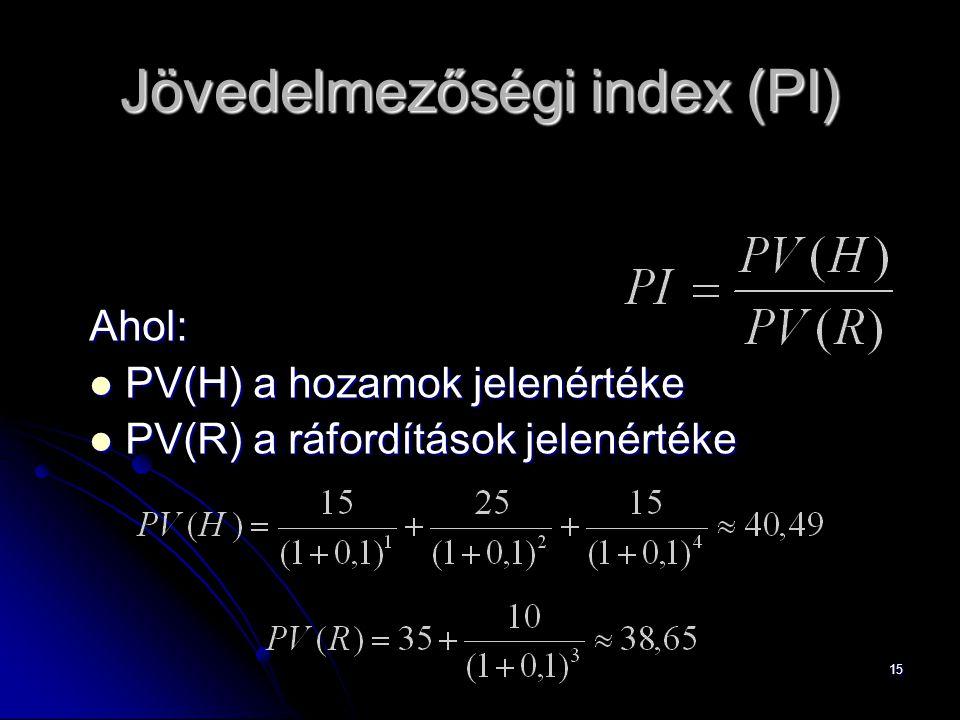 15 Jövedelmezőségi index (PI) Ahol: PV(H) a hozamok jelenértéke PV(H) a hozamok jelenértéke PV(R) a ráfordítások jelenértéke PV(R) a ráfordítások jele