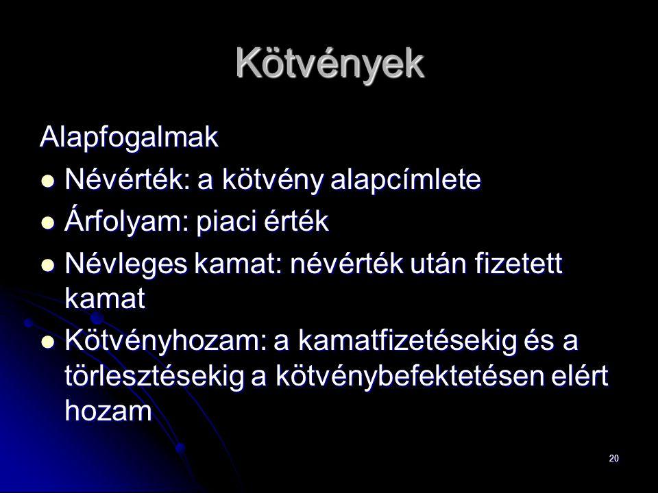 21 Kötvények Zérókupon kötvény: A kötvény hozama 10%.