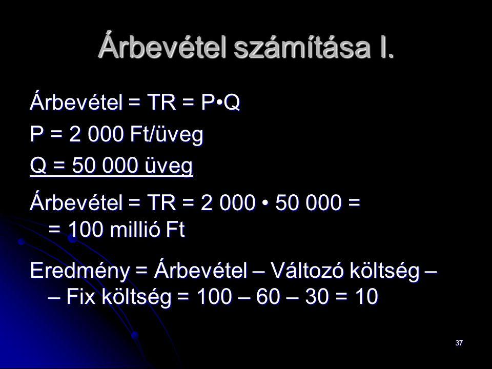 37 Árbevétel számítása I. Árbevétel = TR = PQ P = 2 000 Ft/üveg Q = 50 000 üveg Árbevétel = TR = 2 000 50 000 = = 100 millió Ft Eredmény = Árbevétel –