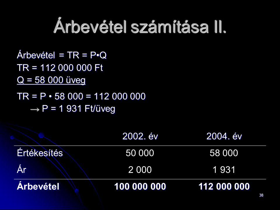 38 Árbevétel számítása II. Árbevétel = TR = PQ TR = 112 000 000 Ft Q = 58 000 üveg TR = P 58 000 = 112 000 000 → P = 1 931 Ft/üveg → P = 1 931 Ft/üveg