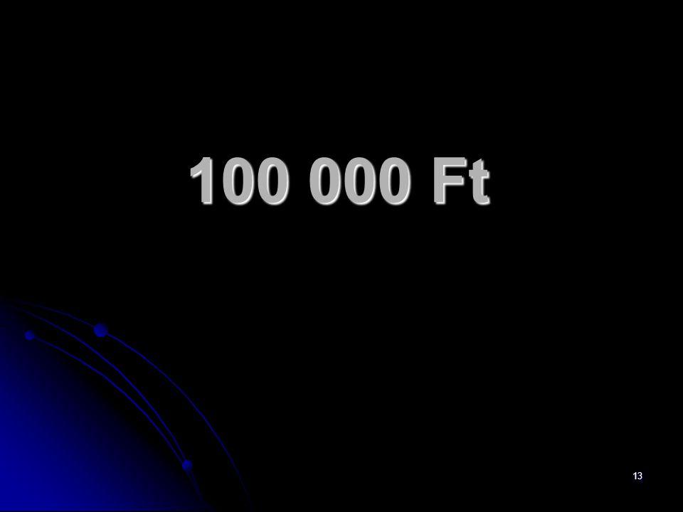 13 100 000 Ft