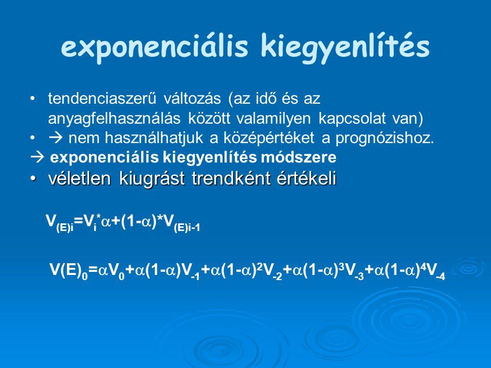 exponenciális kiegyenlítés tendenciaszerű változás (az idő és az anyagfelhasználás között valamilyen kapcsolat van)  nem használhatjuk a középértéket a prognózishoz.