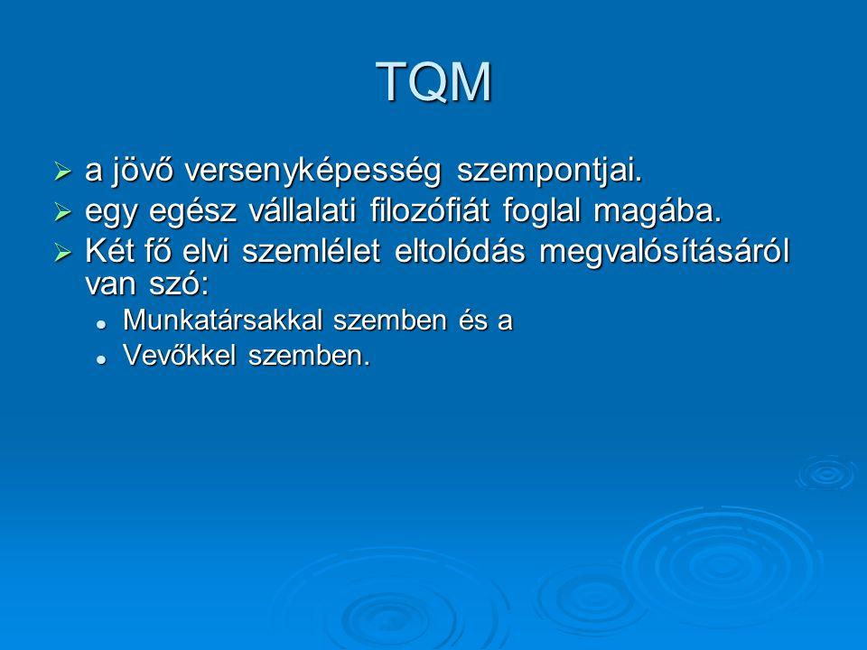 TQM  a jövő versenyképesség szempontjai.  egy egész vállalati filozófiát foglal magába.  Két fő elvi szemlélet eltolódás megvalósításáról van szó: