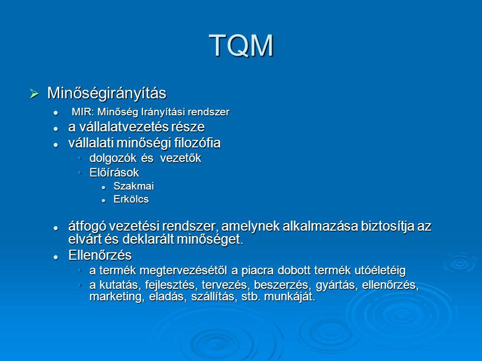 TQM  Minőségirányítás MIR: Minőség Irányítási rendszer MIR: Minőség Irányítási rendszer a vállalatvezetés része a vállalatvezetés része vállalati minőségi filozófia vállalati minőségi filozófia dolgozók és vezetőkdolgozók és vezetők ElőírásokElőírások Szakmai Szakmai Erkölcs Erkölcs átfogó vezetési rendszer, amelynek alkalmazása biztosítja az elvárt és deklarált minőséget.