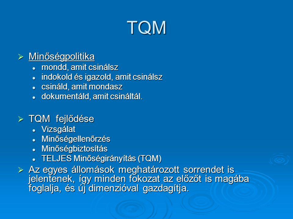 TQM  Minőségpolitika mondd, amit csinálsz mondd, amit csinálsz indokold és igazold, amit csinálsz indokold és igazold, amit csinálsz csináld, amit mo