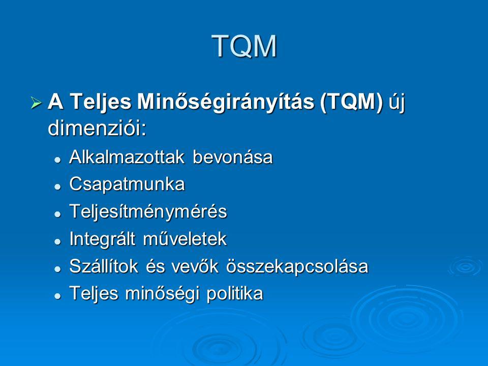 TQM  A Teljes Minőségirányítás (TQM) új dimenziói: Alkalmazottak bevonása Alkalmazottak bevonása Csapatmunka Csapatmunka Teljesítménymérés Teljesítménymérés Integrált műveletek Integrált műveletek Szállítok és vevők összekapcsolása Szállítok és vevők összekapcsolása Teljes minőségi politika Teljes minőségi politika