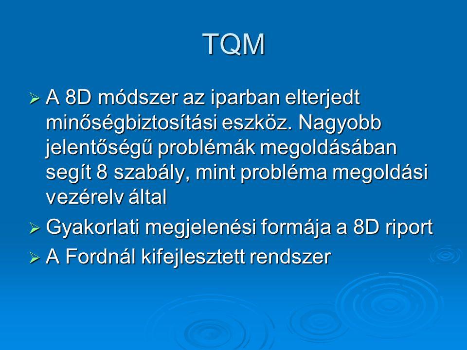 TQM  A 8D módszer az iparban elterjedt minőségbiztosítási eszköz. Nagyobb jelentőségű problémák megoldásában segít 8 szabály, mint probléma megoldási