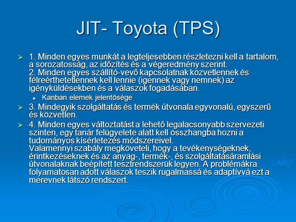 JIT- Toyota (TPS)  1. Minden egyes munkát a legteljesebben részletezni kell a tartalom, a sorozatosság, az időzítés és a végeredmény szerint. 2. Mind