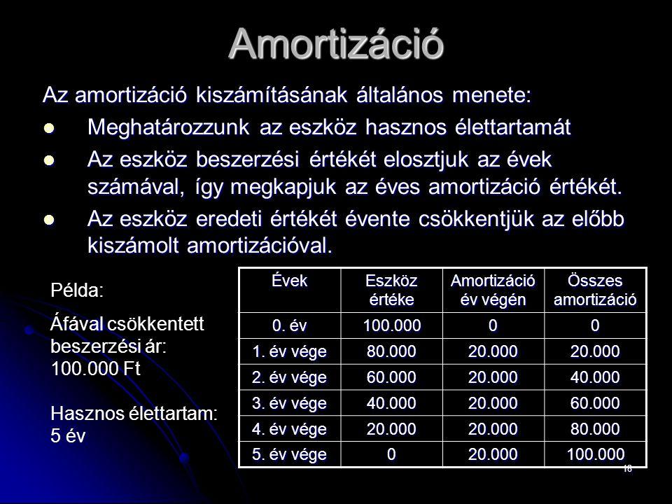 18Amortizáció Az amortizáció kiszámításának általános menete: Meghatározzunk az eszköz hasznos élettartamát Meghatározzunk az eszköz hasznos élettartamát Az eszköz beszerzési értékét elosztjuk az évek számával, így megkapjuk az éves amortizáció értékét.