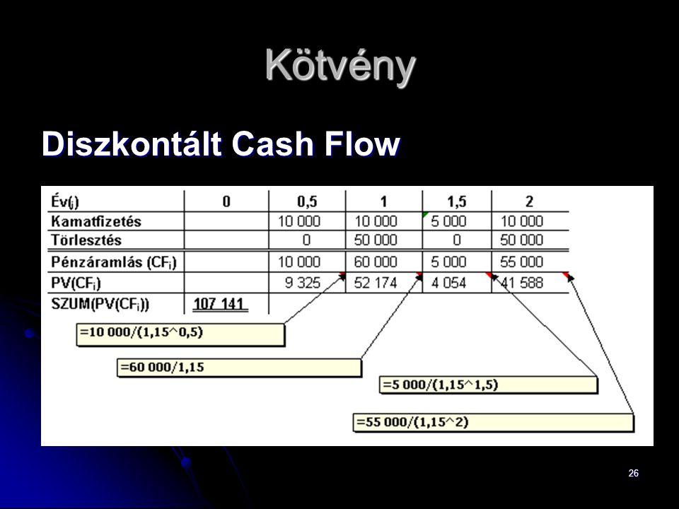 26 Kötvény Diszkontált Cash Flow