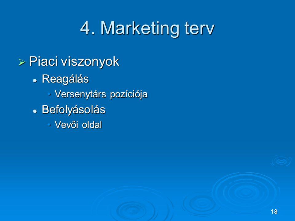 18 4. Marketing terv  Piaci viszonyok Reagálás Reagálás Versenytárs pozíciójaVersenytárs pozíciója Befolyásolás Befolyásolás Vevői oldalVevői oldal