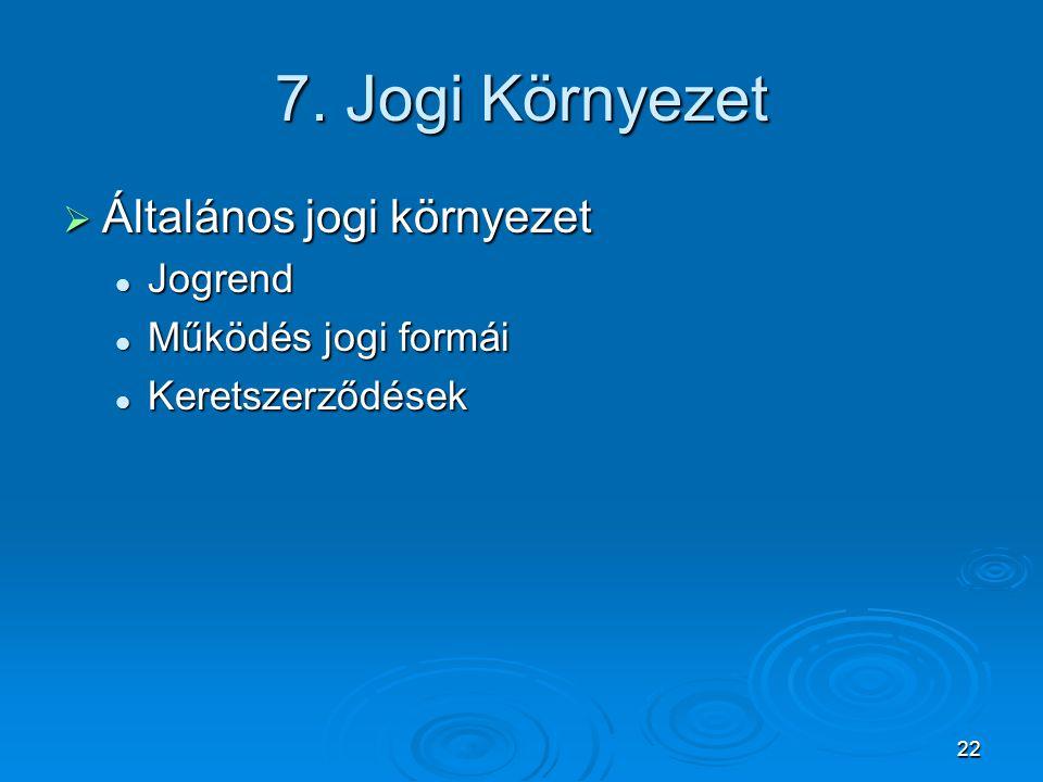 22 7. Jogi Környezet  Általános jogi környezet Jogrend Jogrend Működés jogi formái Működés jogi formái Keretszerződések Keretszerződések
