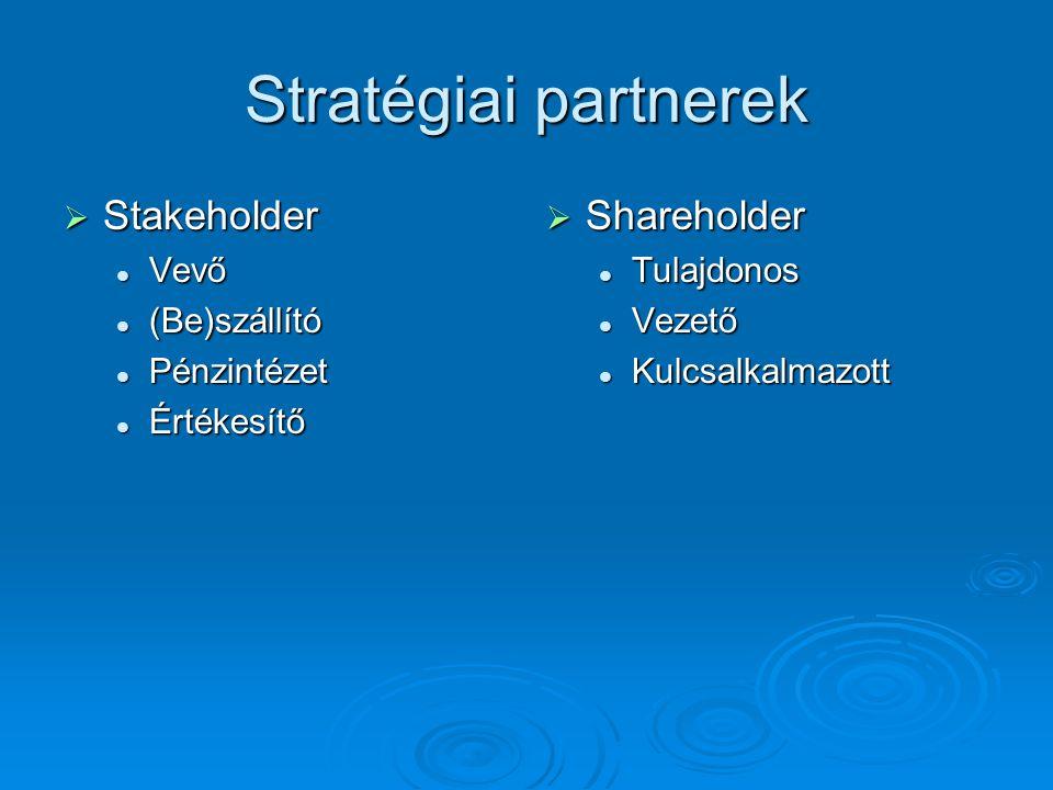 Stratégiai partnerek  Stakeholder Vevő Vevő (Be)szállító (Be)szállító Pénzintézet Pénzintézet Értékesítő Értékesítő  Shareholder Tulajdonos Vezető Kulcsalkalmazott