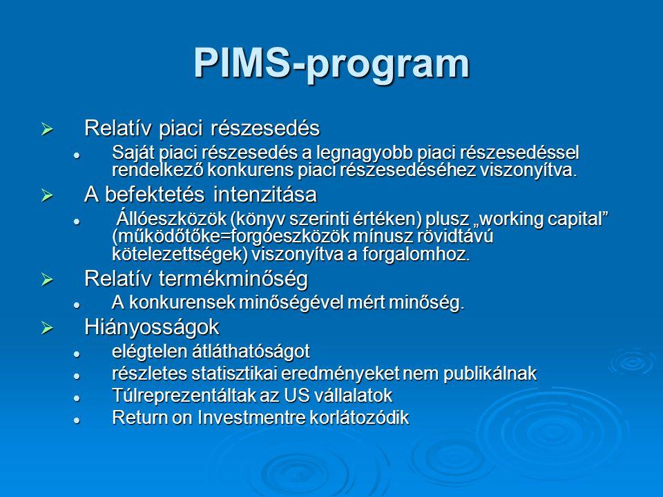 PIMS-program  Relatív piaci részesedés Saját piaci részesedés a legnagyobb piaci részesedéssel rendelkező konkurens piaci részesedéséhez viszonyítva.
