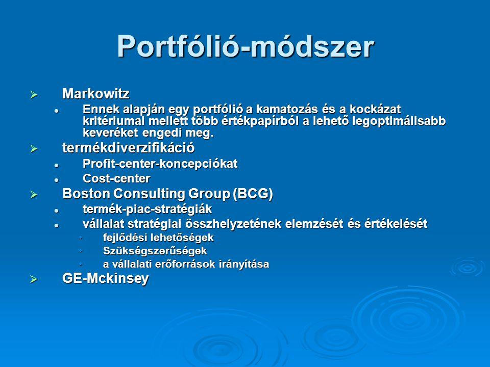 Portfólió-módszer  Markowitz Ennek alapján egy portfólió a kamatozás és a kockázat kritériumai mellett több értékpapírból a lehető legoptimálisabb keveréket engedi meg.