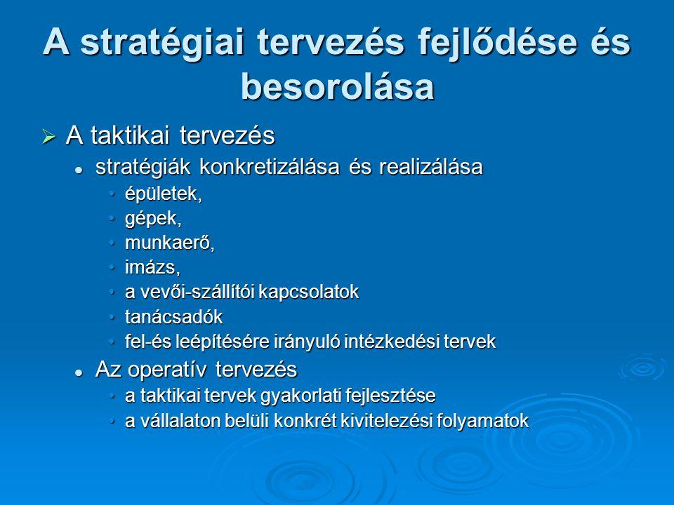A stratégiai tervezés fejlődése és besorolása  A taktikai tervezés stratégiák konkretizálása és realizálása stratégiák konkretizálása és realizálása épületek,épületek, gépek,gépek, munkaerő,munkaerő, imázs,imázs, a vevői-szállítói kapcsolatoka vevői-szállítói kapcsolatok tanácsadóktanácsadók fel-és leépítésére irányuló intézkedési tervekfel-és leépítésére irányuló intézkedési tervek Az operatív tervezés Az operatív tervezés a taktikai tervek gyakorlati fejlesztésea taktikai tervek gyakorlati fejlesztése a vállalaton belüli konkrét kivitelezési folyamatoka vállalaton belüli konkrét kivitelezési folyamatok
