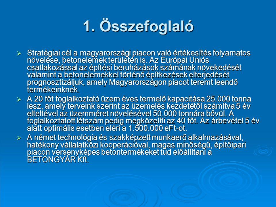 1. Összefoglaló  Stratégiai cél a magyarországi piacon való értékesítés folyamatos növelése, betonelemek területén is. Az Európai Uniós csatlakozássa
