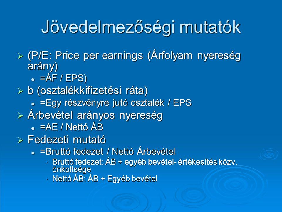 Jövedelmezőségi mutatók  (P/E: Price per earnings (Árfolyam nyereség arány) =ÁF / EPS) =ÁF / EPS)  b (osztalékkifizetési ráta) =Egy részvényre jutó