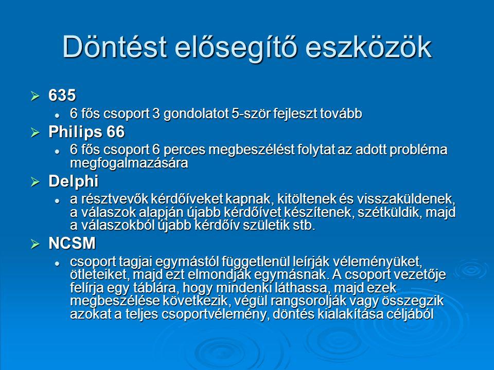 Döntést elősegítő eszközök  635 6 fős csoport 3 gondolatot 5-ször fejleszt tovább 6 fős csoport 3 gondolatot 5-ször fejleszt tovább  Philips 66 6 fő