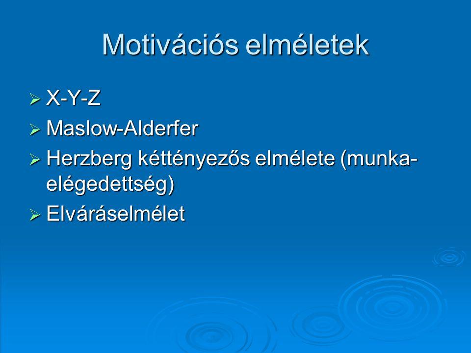Motivációs elméletek  X-Y-Z  Maslow-Alderfer  Herzberg kéttényezős elmélete (munka- elégedettség)  Elváráselmélet