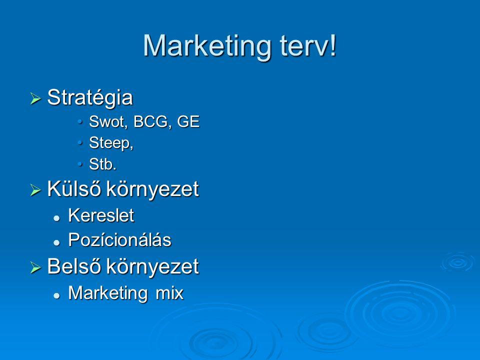 Marketing terv!  Stratégia Swot, BCG, GESwot, BCG, GE Steep,Steep, Stb.Stb.  Külső környezet Kereslet Kereslet Pozícionálás Pozícionálás  Belső kör