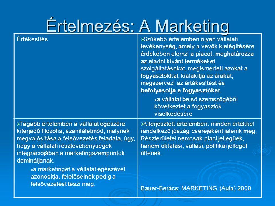 Értelmezés: A Marketing Értékesítés  Szűkebb értelemben olyan vállalati tevékenység, amely a vevők kielégítésére érdekében elemzi a piacot, meghatáro