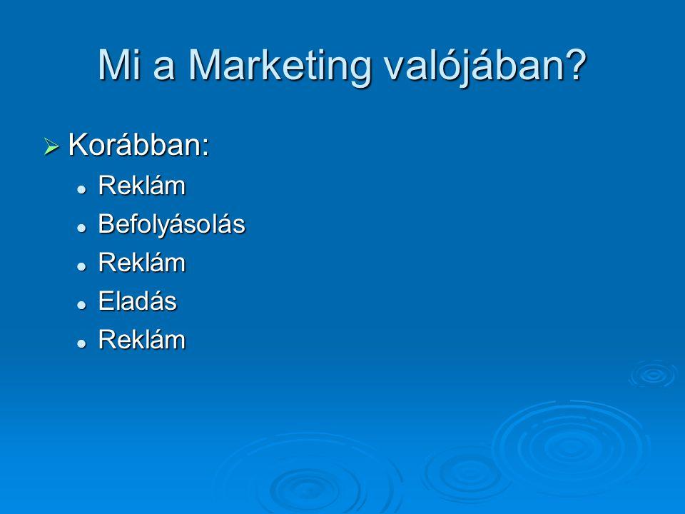 Mi a Marketing valójában?  Korábban: Reklám Reklám Befolyásolás Befolyásolás Reklám Reklám Eladás Eladás Reklám Reklám