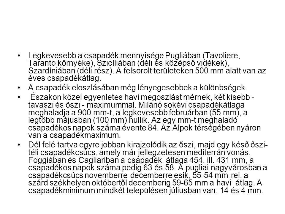 Legkevesebb a csapadék mennyisége Pugliában (Tavoliere, Taranto környéke), Szicíliában (déli és középső vidékek), Szardíniában (déli rész).