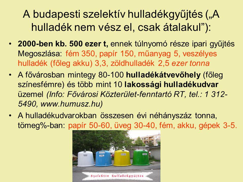 """A budapesti szelektív hulladékgyűjtés (""""A hulladék nem vész el, csak átalakul ): 2000-ben kb."""