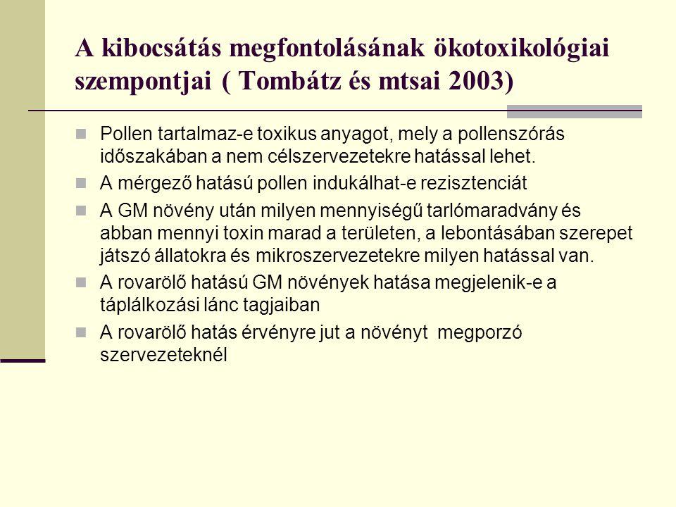 A kibocsátás megfontolásának ökotoxikológiai szempontjai ( Tombátz és mtsai 2003) Pollen tartalmaz-e toxikus anyagot, mely a pollenszórás időszakában