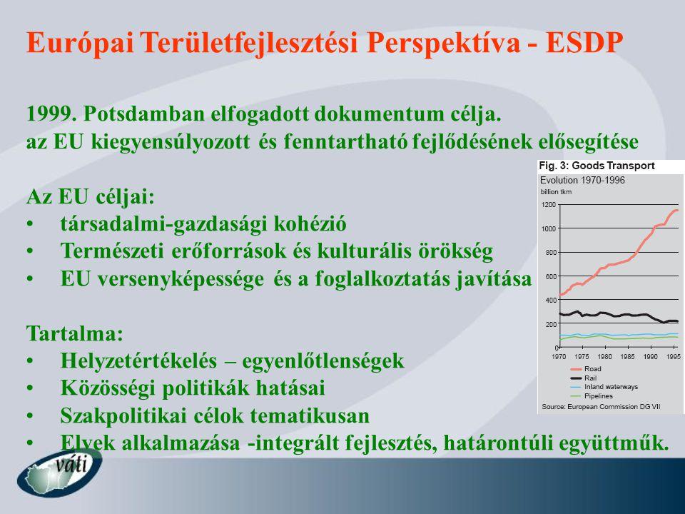 Európai Területfejlesztési Perspektíva - ESDP 1999. Potsdamban elfogadott dokumentum célja. az EU kiegyensúlyozott és fenntartható fejlődésének előseg