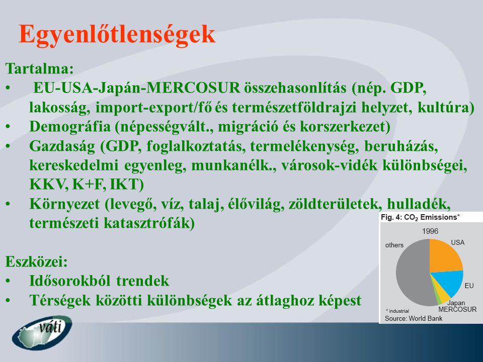 Egyenlőtlenségek Tartalma: EU-USA-Japán-MERCOSUR összehasonlítás (nép. GDP, lakosság, import-export/fő és természetföldrajzi helyzet, kultúra) Demográ