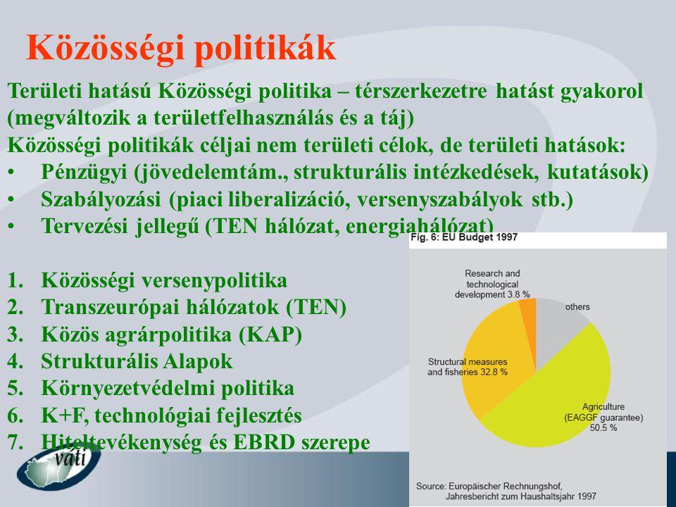 Közösségi politikák Területi hatású Közösségi politika – térszerkezetre hatást gyakorol (megváltozik a területfelhasználás és a táj) Közösségi politik