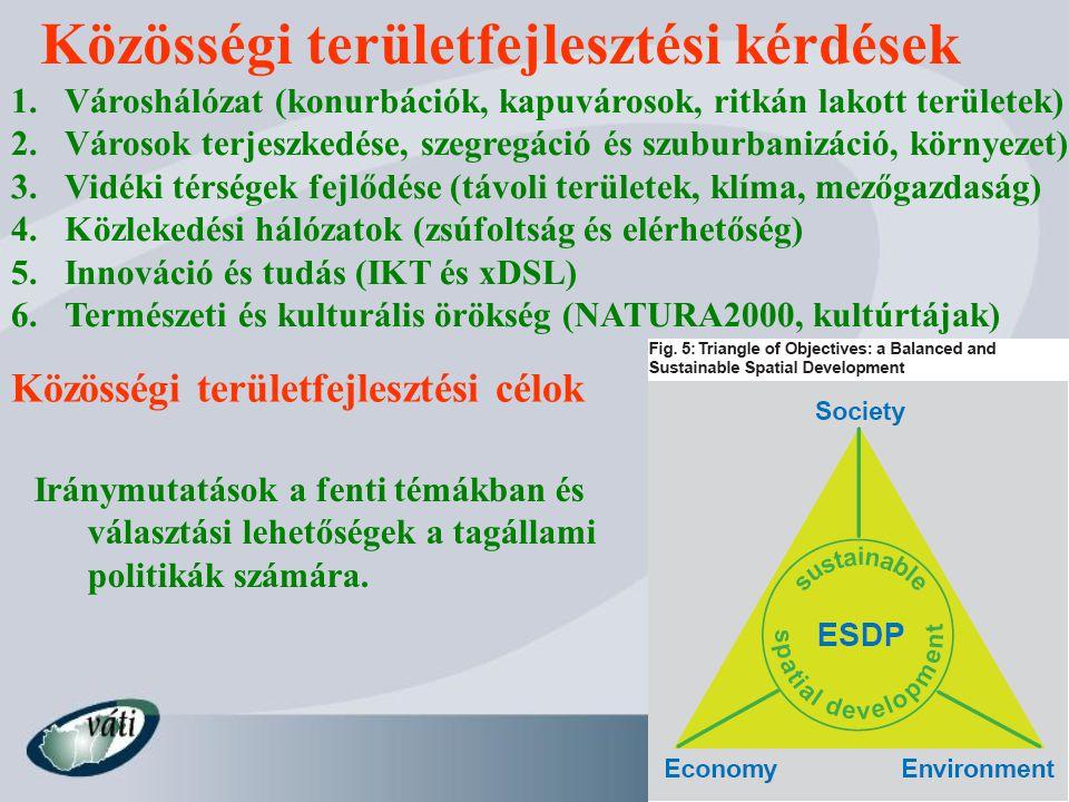 Közösségi területfejlesztési kérdések 1.Városhálózat (konurbációk, kapuvárosok, ritkán lakott területek) 2.Városok terjeszkedése, szegregáció és szubu