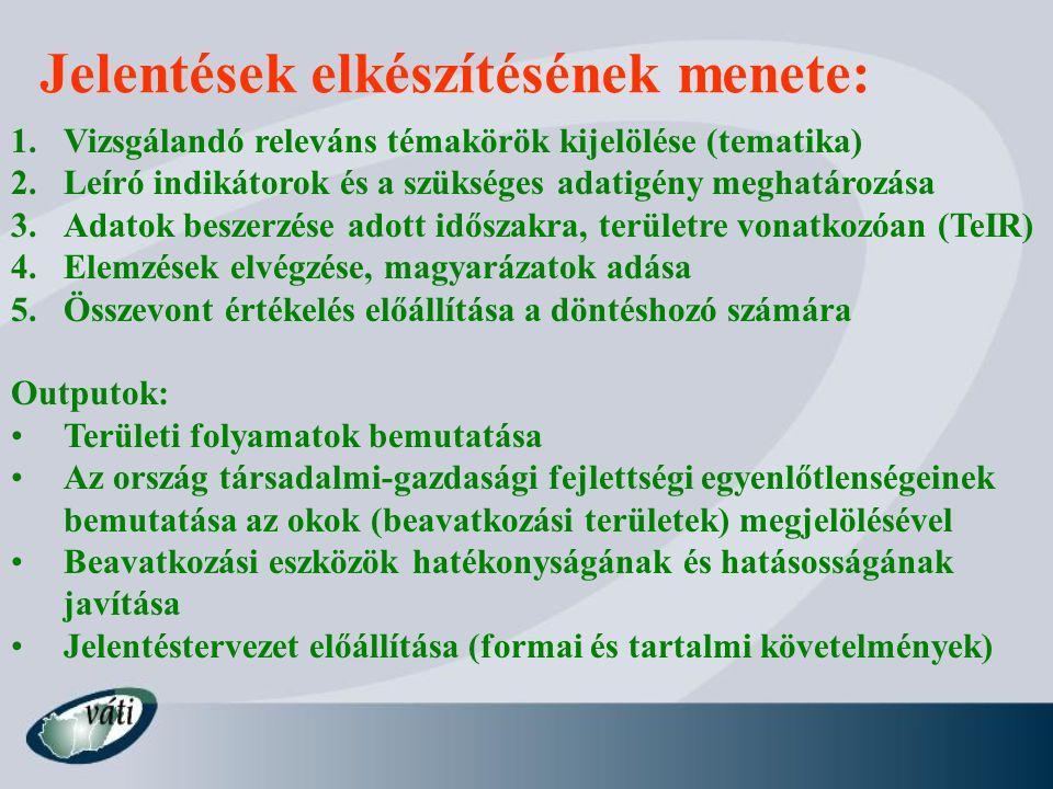 Jelentések elkészítésének menete: 1.Vizsgálandó releváns témakörök kijelölése (tematika) 2.Leíró indikátorok és a szükséges adatigény meghatározása 3.