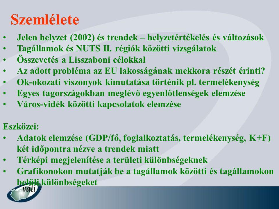 Szemlélete Jelen helyzet (2002) és trendek – helyzetértékelés és változások Tagállamok és NUTS II. régiók közötti vizsgálatok Összevetés a Lisszaboni