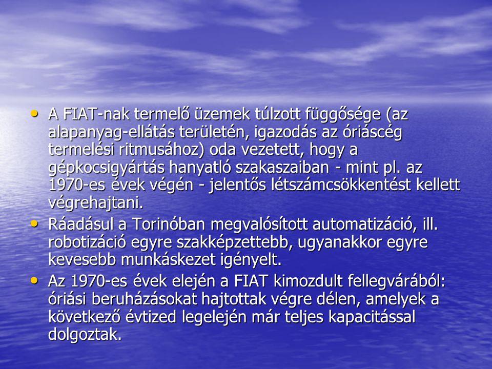 A FIAT-nak termelő üzemek túlzott függősége (az alapanyag-ellátás területén, igazodás az óriáscég termelési ritmusához) oda vezetett, hogy a gépkocsigyártás hanyatló szakaszaiban - mint pl.